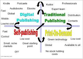 publishing-pics